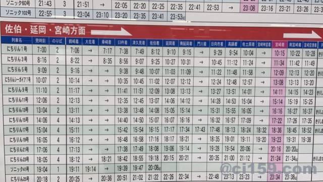 大分駅の下り特急時刻表