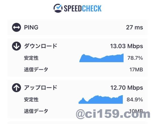 杉乃井ホテルのwifi速度